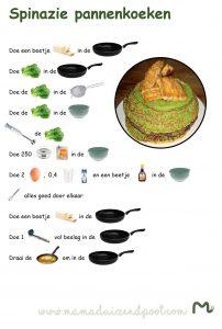 spinazie pannenkoeken kinderrecept