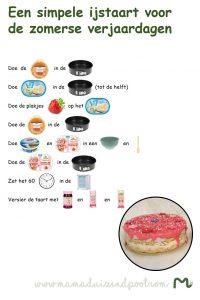 Receptenblad simpele ijstaart